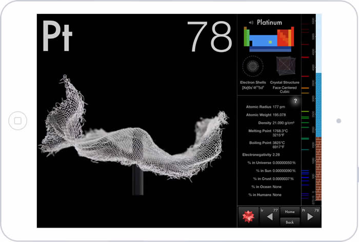 Tableta con gráfico en pantalla